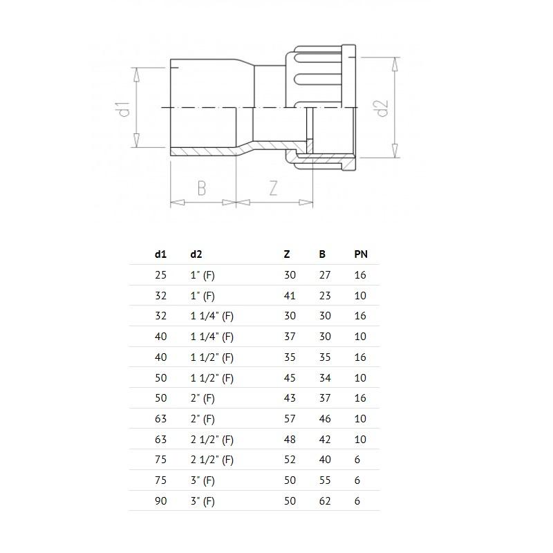 23 Adapter Union Pvc 40 Mm 114